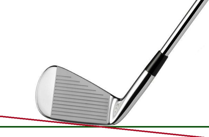 how to choose golf club length